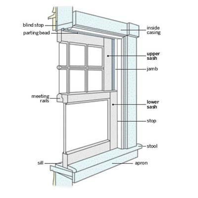 Aluminum window aluminum window frame repair for Aluminium window installation