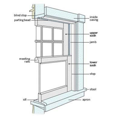 Aluminum Window Installation Guide - staffbl